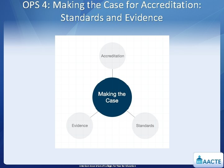 OPS 4: Making the Case for Accreditation: Standards and Evidence American Association of Colleges