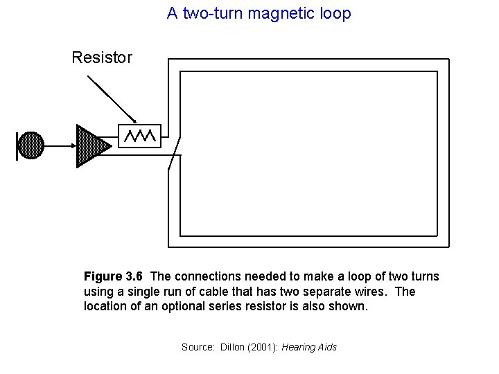 A two-turn magnetic loop Resistor Figure 3. 6 The connections needed to make a