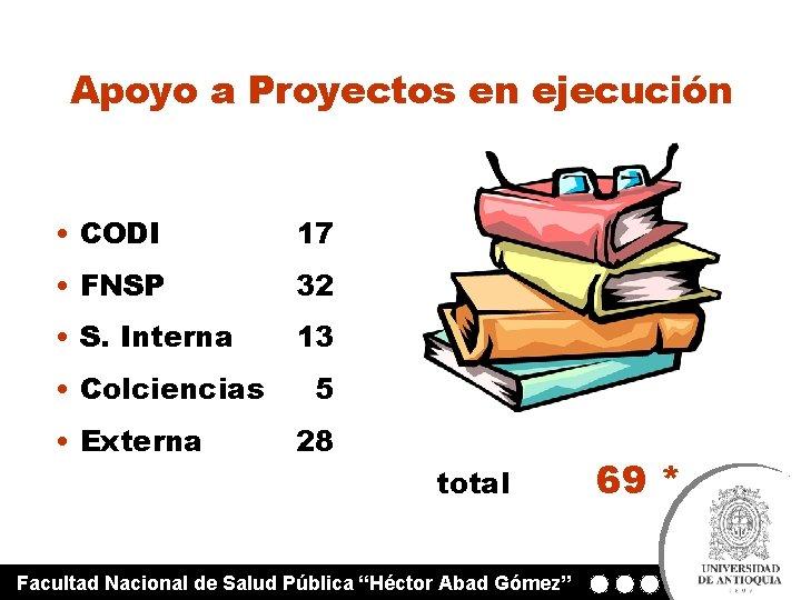 Apoyo a Proyectos en ejecución • CODI 17 • FNSP 32 • S. Interna