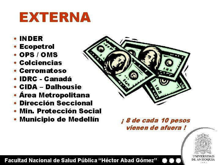 EXTERNA • • • INDER Ecopetrol OPS / OMS Colciencias Cerromatoso IDRC - Canadá
