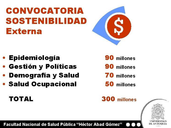 CONVOCATORIA SOSTENIBILIDAD Externa • • Epidemiología Gestión y Políticas Demografía y Salud Ocupacional TOTAL