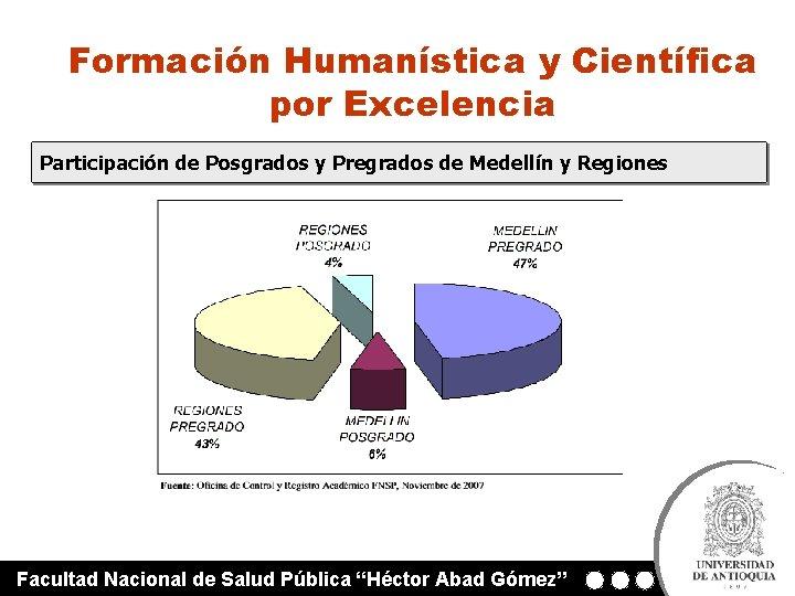 Formación Humanística y Científica por Excelencia Participación de Posgrados y Pregrados de Medellín y