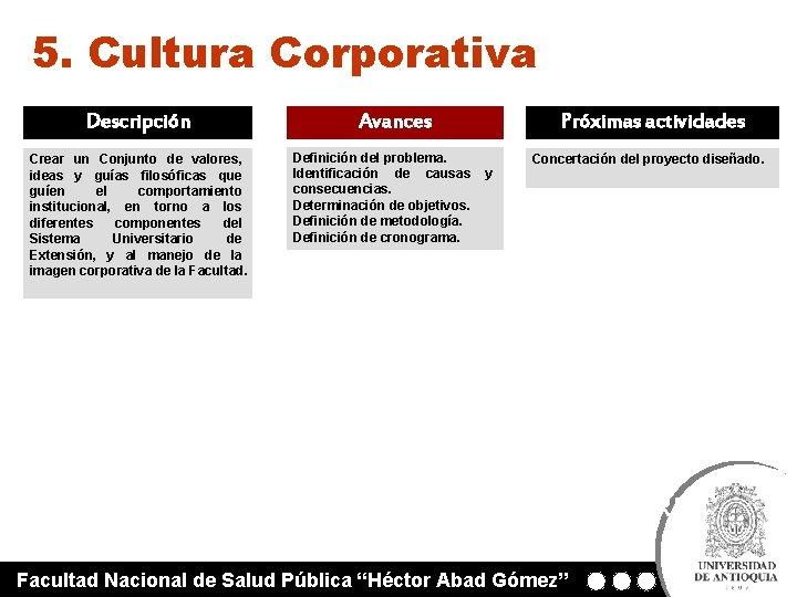 5. Cultura Corporativa Descripción Crear un Conjunto de valores, ideas y guías filosóficas que