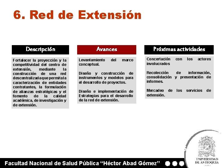 6. Red de Extensión Descripción Fortalecer la proyección y la competitividad del centro de