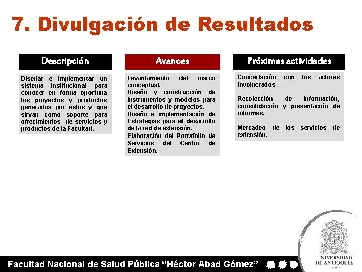 7. Divulgación de Resultados Descripción Avances Próximas actividades Diseñar e implementar un sistema institucional
