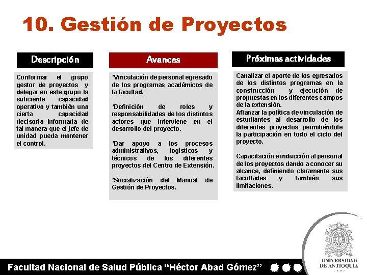 10. Gestión de Proyectos Descripción Avances Conformar el grupo gestor de proyectos y delegar