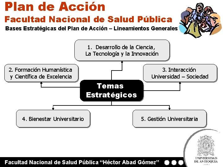 Plan de Acción Facultad Nacional de Salud Pública Bases Estratégicas del Plan de Acción