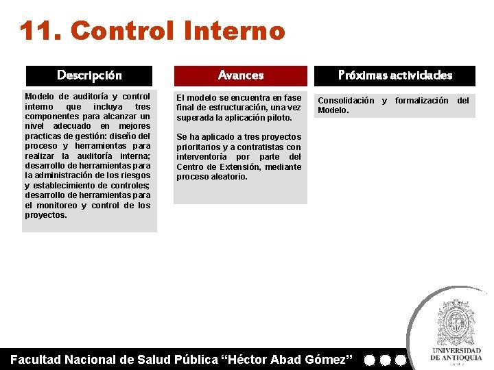 11. Control Interno Descripción Avances Próximas actividades Modelo de auditoría y control interno que