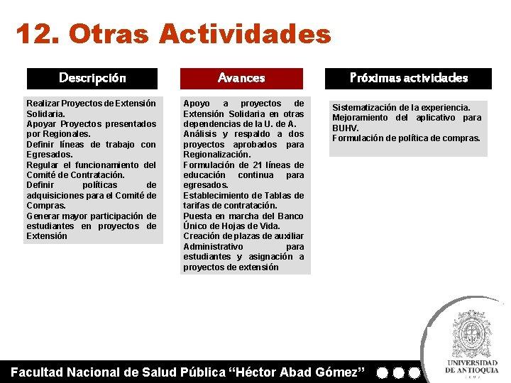 12. Otras Actividades Descripción Realizar Proyectos de Extensión Solidaria. Apoyar Proyectos presentados por Regionales.