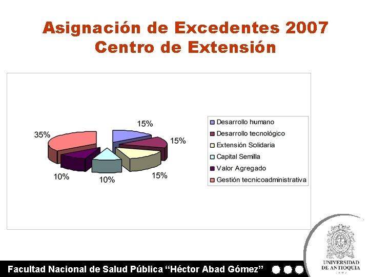 """Asignación de Excedentes 2007 Centro de Extensión Facultad Nacional de Salud Pública """"Héctor Abad"""