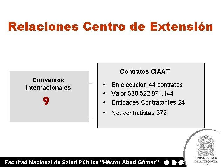 Relaciones Centro de Extensión Contratos CIAAT Convenios Internacionales 9 • En ejecución 44 contratos