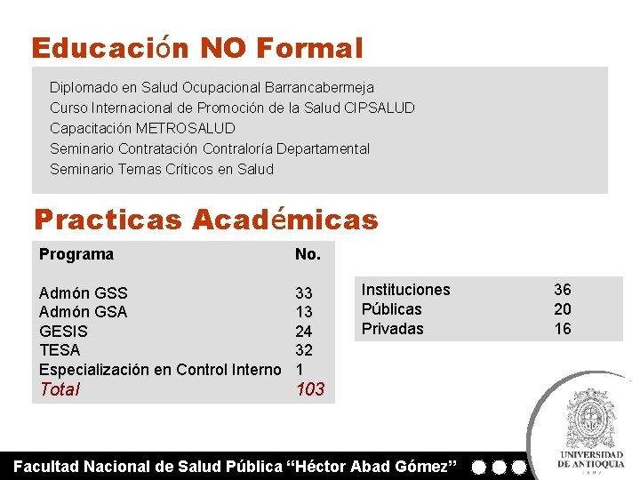 Educación NO Formal Diplomado en Salud Ocupacional Barrancabermeja Curso Internacional de Promoción de la
