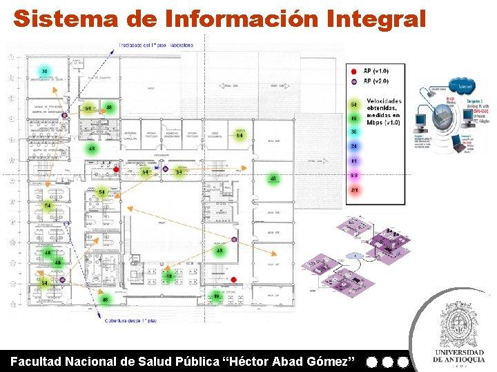 """Sistema de Información Integral Facultad Nacional de Salud Pública """"Héctor Abad Gómez"""""""