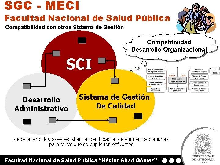 SGC - MECI Facultad Nacional de Salud Pública Compatibilidad con otros Sistema de Gestión