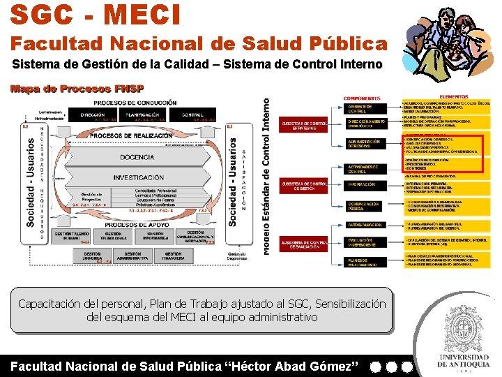SGC - MECI Facultad Nacional de Salud Pública Sistema de Gestión de la Calidad