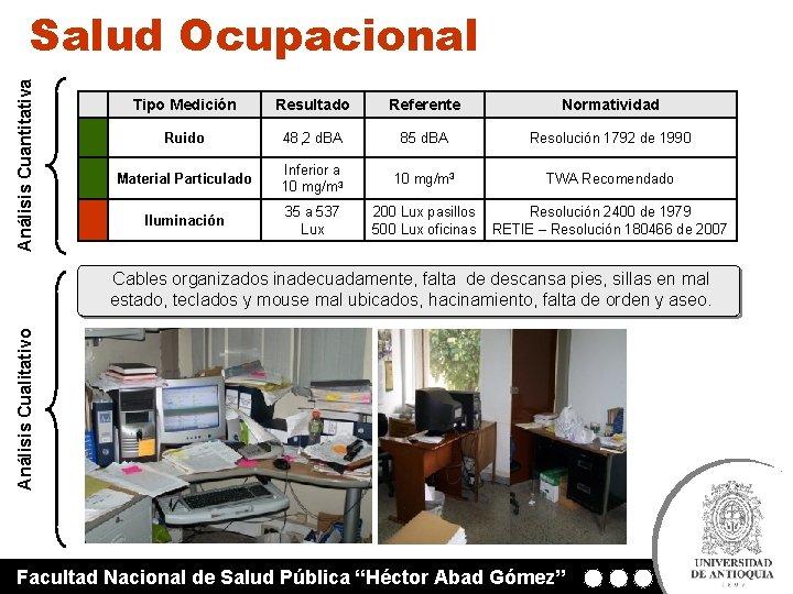 Análisis Cuantitativa Salud Ocupacional Tipo Medición Resultado Referente Normatividad Ruido 48, 2 d. BA