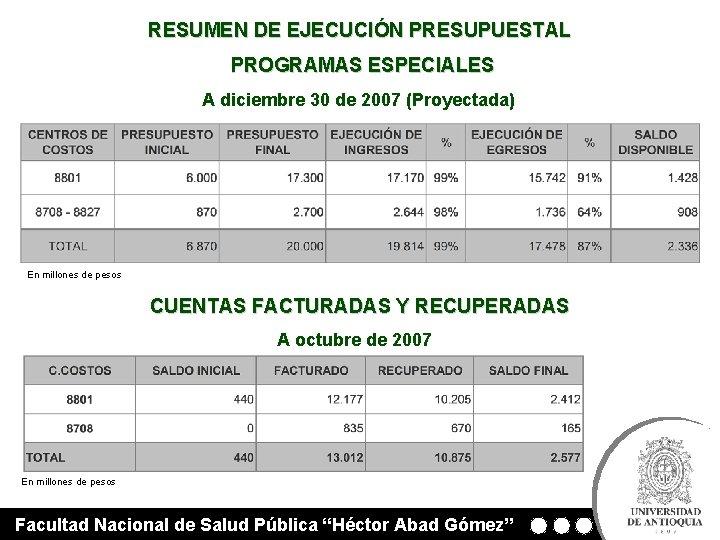 RESUMEN DE EJECUCIÓN PRESUPUESTAL PROGRAMAS ESPECIALES A diciembre 30 de 2007 (Proyectada) En millones