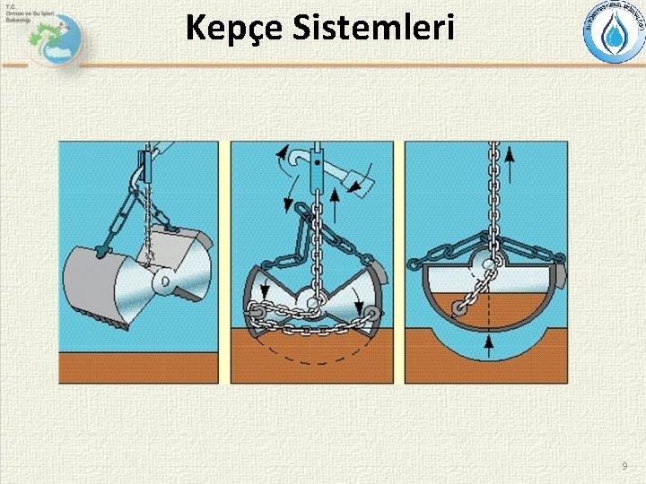 Kepçe Sistemleri 9