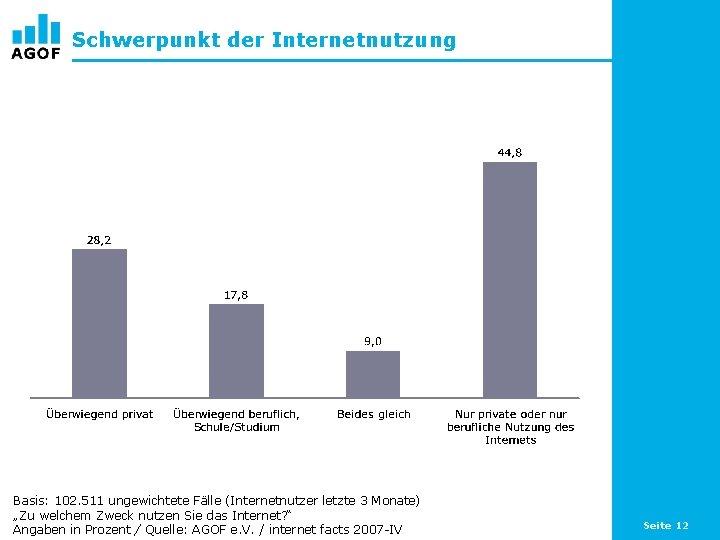 """Schwerpunkt der Internetnutzung Basis: 102. 511 ungewichtete Fälle (Internetnutzer letzte 3 Monate) """"Zu welchem"""