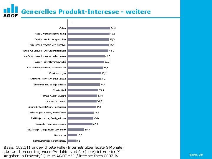 Generelles Produkt-Interesse - weitere … Basis: 102. 511 ungewichtete Fälle (Internetnutzer letzte 3 Monate)