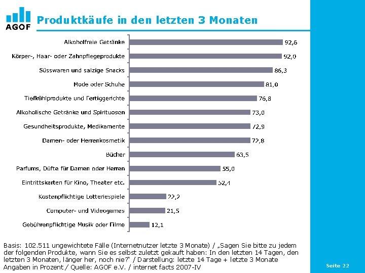 Produktkäufe in den letzten 3 Monaten Basis: 102. 511 ungewichtete Fälle (Internetnutzer letzte 3