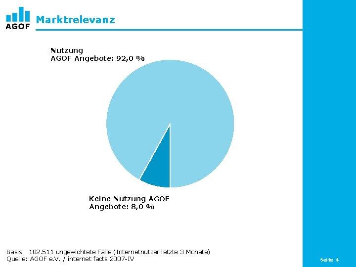 Marktrelevanz Nutzung AGOF Angebote: 92, 0 % Keine Nutzung AGOF Angebote: 8, 0 %