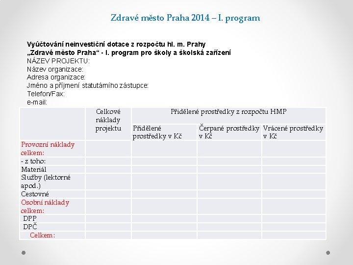Zdravé město Praha 2014 – I. program Vyúčtování neinvestiční dotace z rozpočtu hl. m.