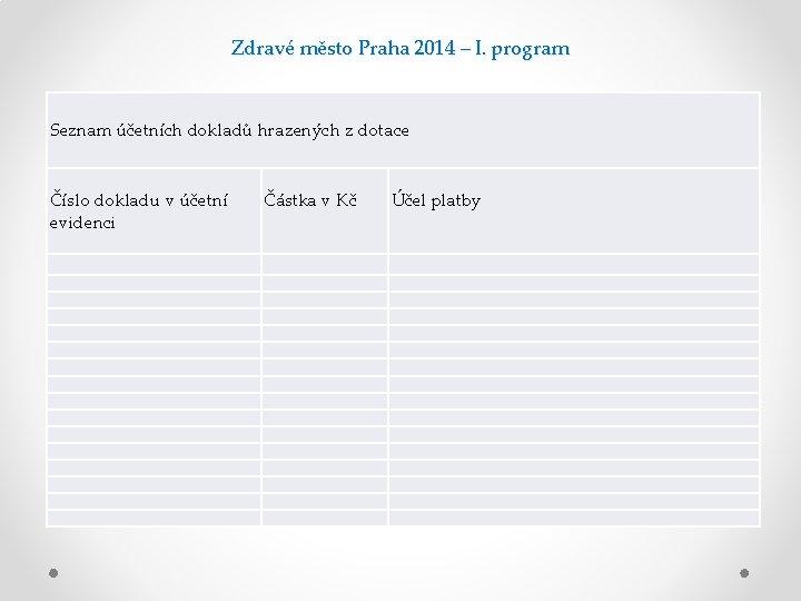 Zdravé město Praha 2014 – I. program Seznam účetních dokladů hrazených z dotace Číslo