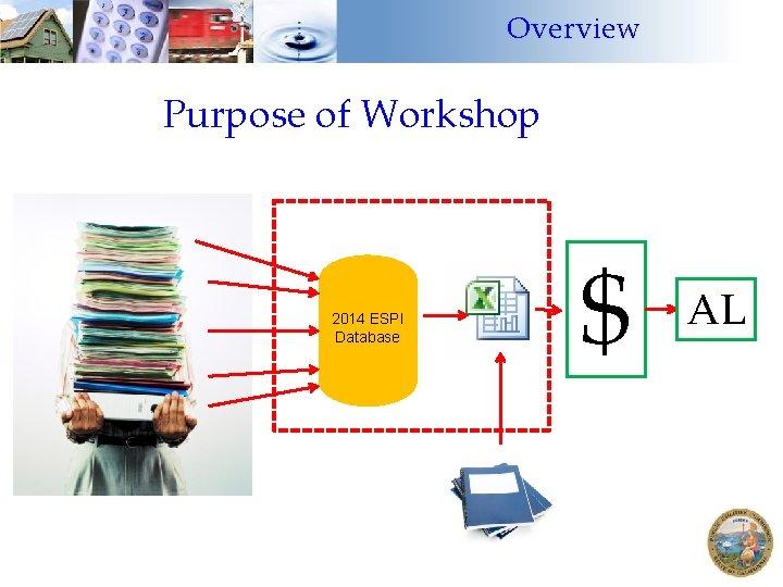 Overview Purpose of Workshop 2014 ESPI Database $ AL