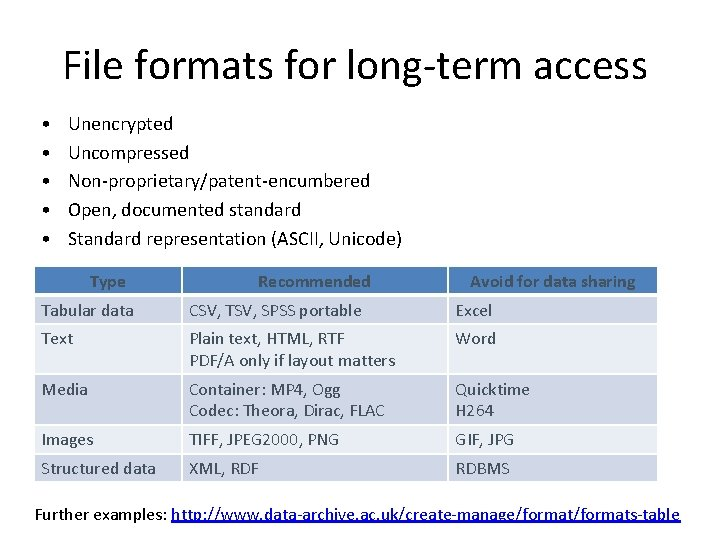 File formats for long-term access • • • Unencrypted Uncompressed Non-proprietary/patent-encumbered Open, documented standard