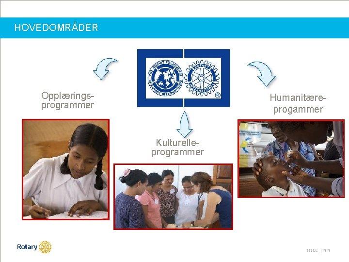 HOVEDOMRÅDER Opplæringsprogrammer Humanitæreprogammer Kulturelleprogrammer TITLE   1 1