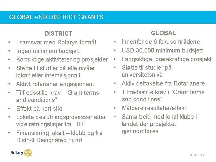 GLOBAL AND DISTRICT GRANTS • • • DISTRICT I samsvar med Rotarys formål Ingen