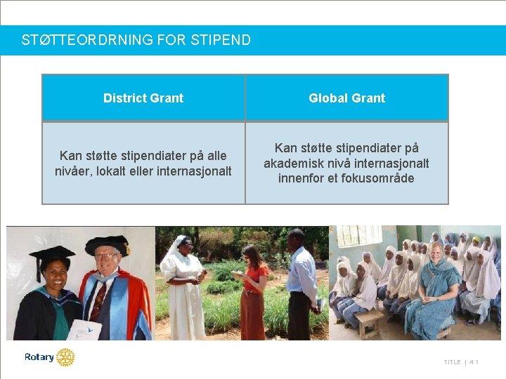STØTTEORDRNING FOR STIPEND District Grant Global Grant Kan støtte stipendiater på alle nivåer, lokalt