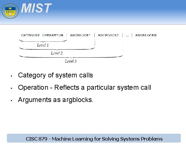 MIST • Category of system calls • Operation - Reflects a particular system call