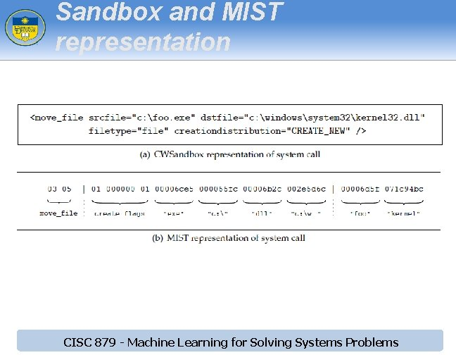 Sandbox and MIST representation CISC 879 - Machine Learning for Solving Systems Problems