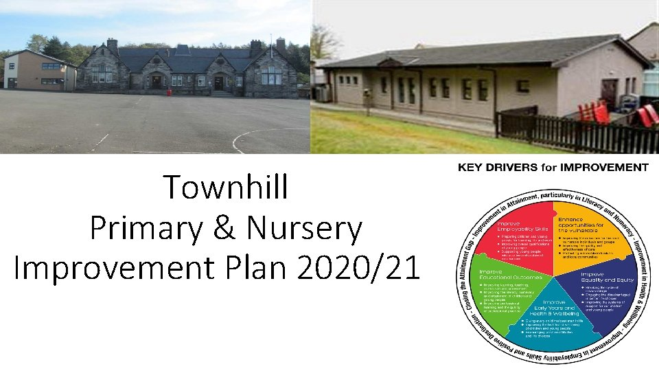 Townhill Primary & Nursery Improvement Plan 2020/21& Nursery Improvement Plan 2016 -2017
