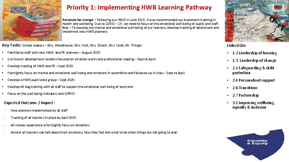 Priority 1: Implementing HWB Learning Pathway Rationale for change – Following our HMIE in