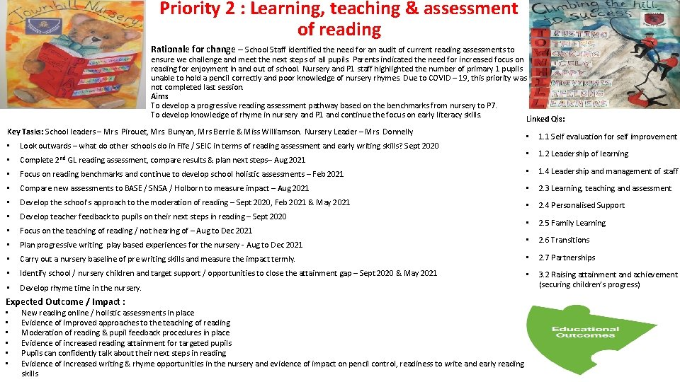 Priority 2 : Learning, teaching & assessment of reading Rationale for change – School