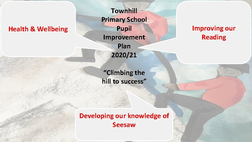 """Health & Wellbeing Townhill Primary School Pupil Improvement Plan 2020/21 """"Climbing the hill to"""