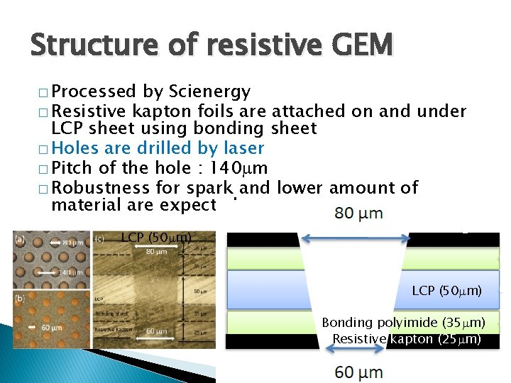 Structure of resistive GEM � Processed by Scienergy � Resistive kapton foils are attached