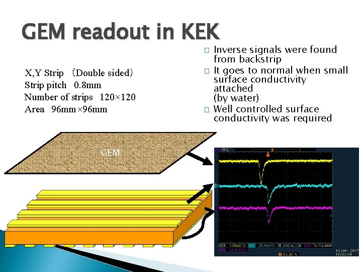 GEM readout in KEK � X, Y Strip (Double sided) Strip pitch 0. 8 mm Number