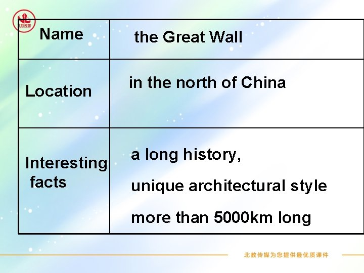 Name Location Interesting facts the Great Wall in the north of China a long