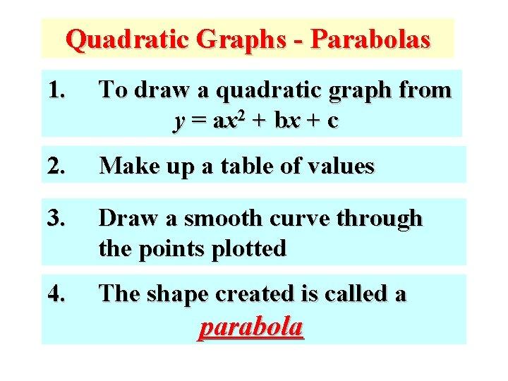 Quadratic Graphs - Parabolas 1. To draw a quadratic graph from y = ax