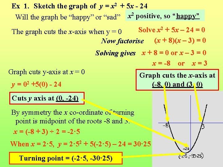 Ex 1. Sketch the graph of y = x 2 + 5 x -