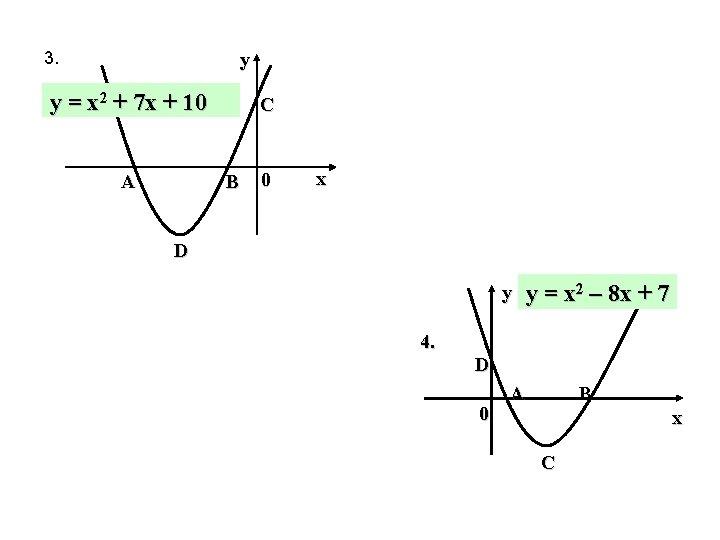 3. y y = x 2 + 7 x + 10 A C B