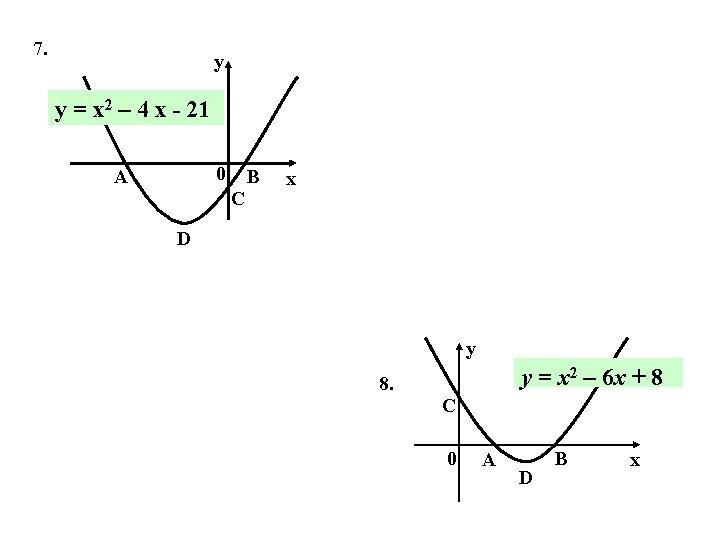 7. y y = x 2 – 4 x - 21 0 A B