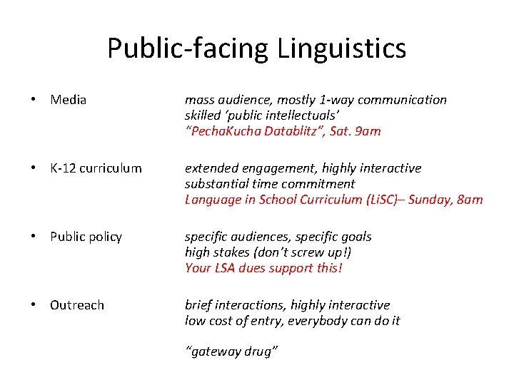 "Public-facing Linguistics • Media mass audience, mostly 1 -way communication skilled 'public intellectuals' ""Pecha."