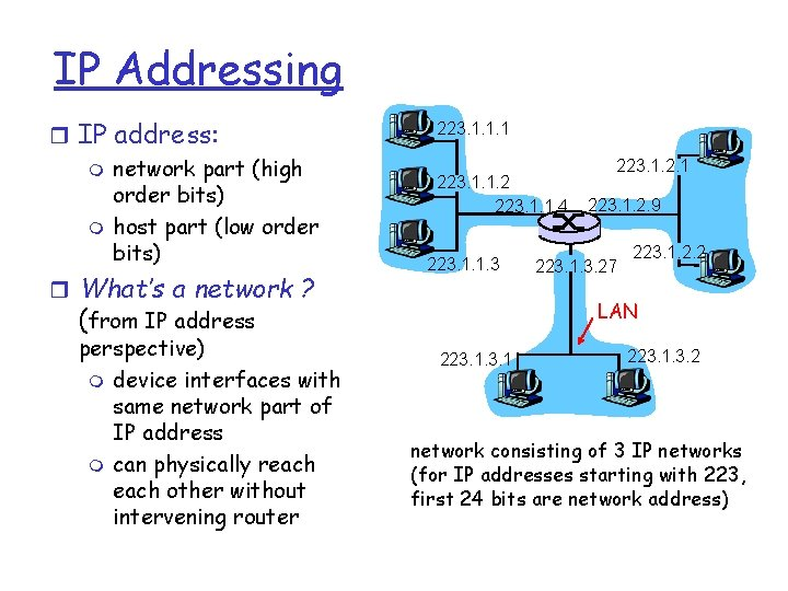 IP Addressing r IP address: m network part (high order bits) m host part