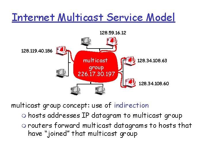 Internet Multicast Service Model 128. 59. 16. 12 128. 119. 40. 186 multicast group
