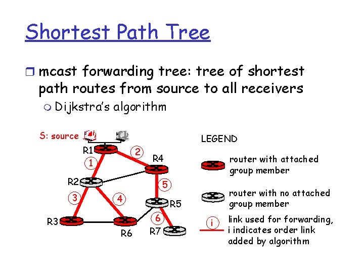 Shortest Path Tree r mcast forwarding tree: tree of shortest path routes from source